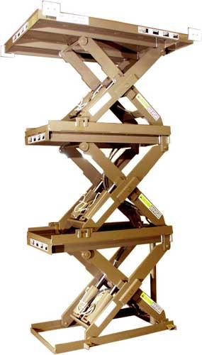 Multi-Stage Hydraulic Scissors Lift Tables
