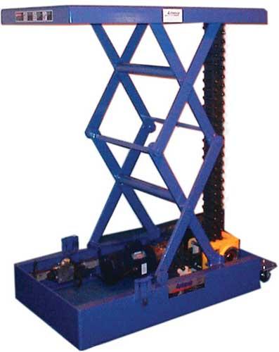 Autoquip 36 Sc 020 Mechanical Lift Table