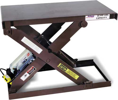Hydraulic Lift Concept : Autoquip series s lift tables