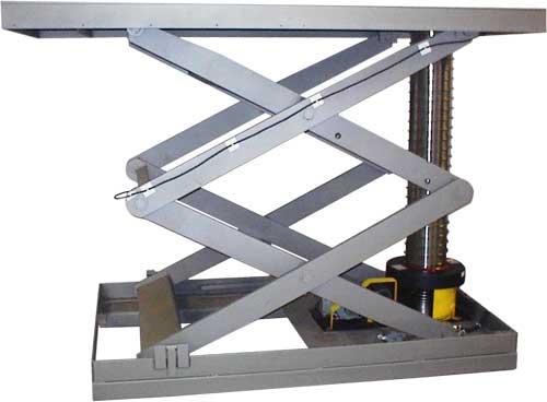 Autoquip Spiral Lift Mechanical Lift Tables