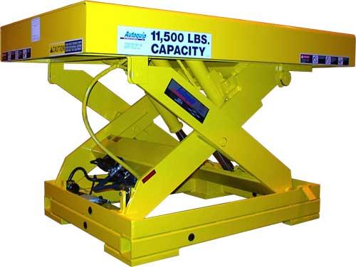 Autoquip Titan 24a4e40 Lift Table