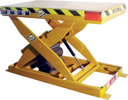 Ecoa Airlift Pneumatic Lift Tables