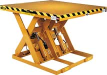 Tandem Lift Tables