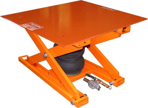 Presto Lift Table Parts Herkules A1010 Compact Pneumatic Lift Tables