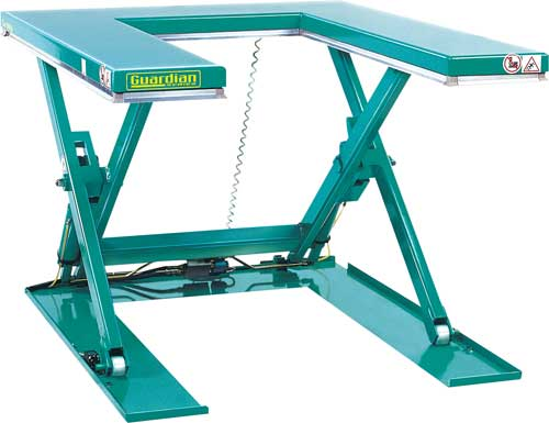 Lift Products Guardian U Lift Series Lift Tables
