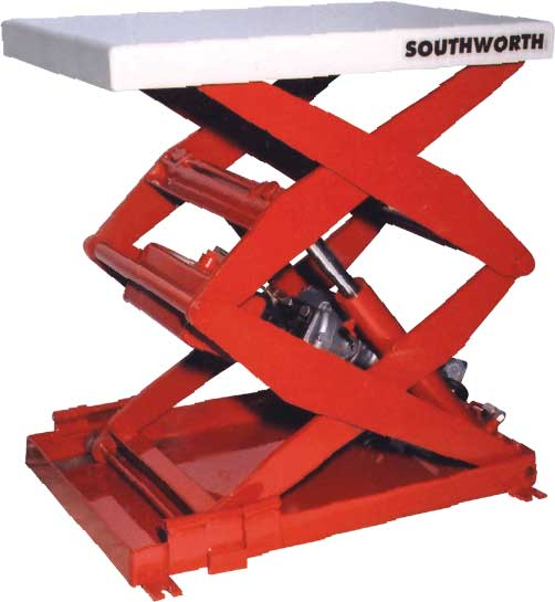 Southworth Backsaver Lite Compact