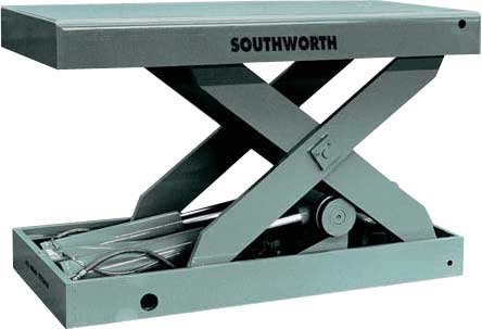 Southworth Cam Lift