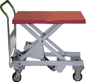 Southworth Dandy Leveler Auto Leveling Lift Cart