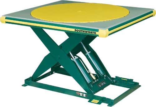 Hydraulic Rotating Lift Tables