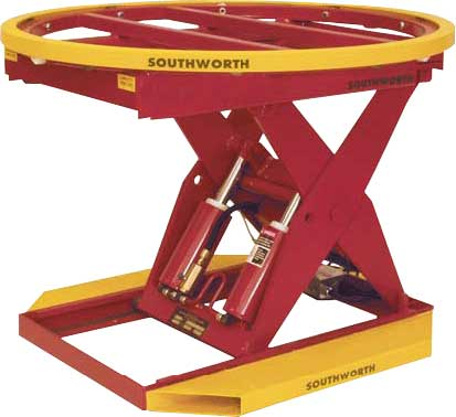 Hydraulic Rotating Lift Tables